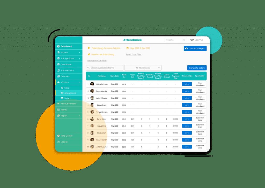 HR analytic & dashboard - MyRobin