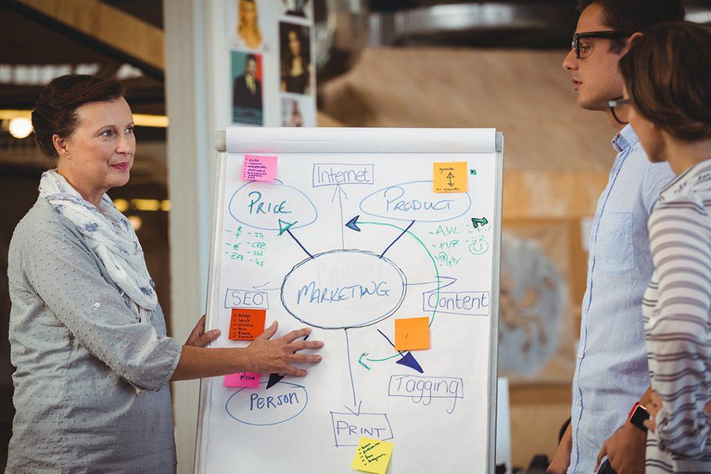 Apa Itu Sales Plan Dan Bagaimana Perannya Di Dalam Dunia Bisnis?