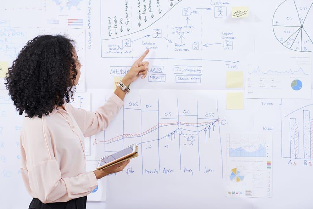 Strategi Marketing Diperlukan oleh Seorang Business Development