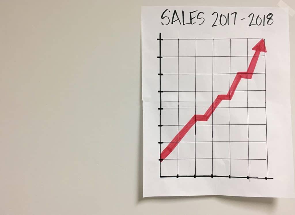 Sales Wajib Memanfaatkan Kekuatan Jaringan untuk Mencapai Kesuksesan